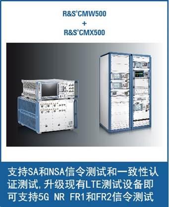 MWC上海: 罗德与施瓦茨将展示全新针对5G的无线移动通信测试方案