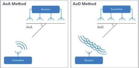 AoA-AoD-sized.jpg