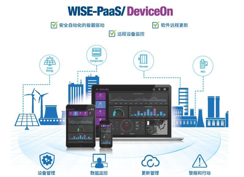 海量设备成物联网管理难题? 研华WISE-PaaS/DeviceOn 一次到位解决痛点