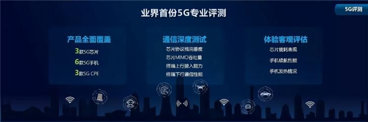 中国移动发布5G评测报告:华为Mate20 X(5G)领跑5G商用终端