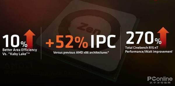 AMD 7nm Zen2架構詳解:從優秀到卓越