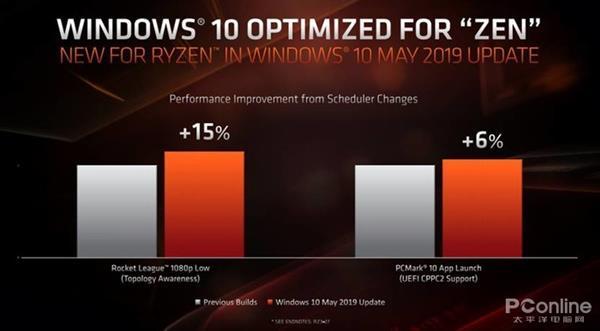 AMD 7nm Zen2架构详解:从优秀到卓越
