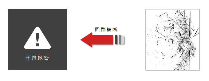 【贝能国际】新型双条件玻璃破碎检测方案