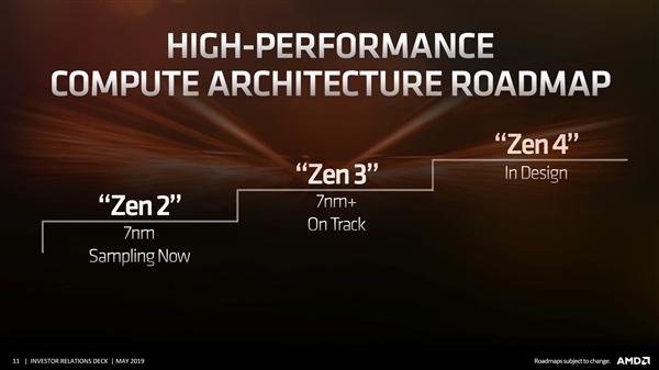 期待不?AMD Zen 5架构上路:Zen 2首席大牛操刀