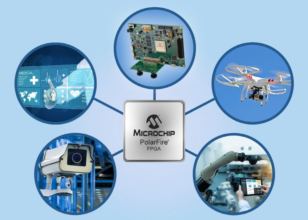 Microchip推出全新低功耗FPGA视频和图像处理现金网注册送68体验金, 助力客户加速智能嵌入式视觉设计