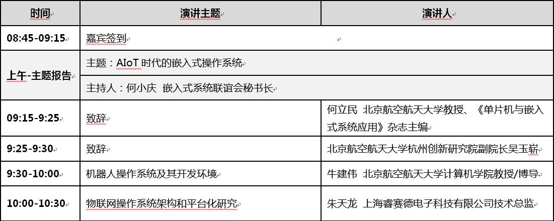 国产嵌入式操作系统技术与产业发展论坛