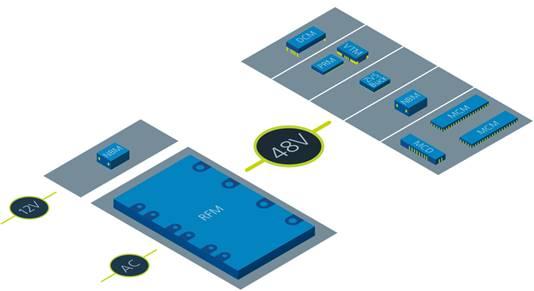 Vicor 将在开放式数据中心委员会峰会上展示其最新 48V 电源模块创新技术