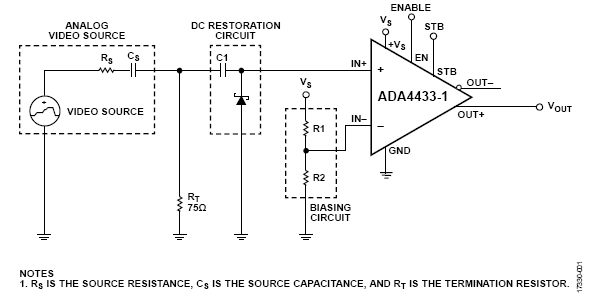 交流耦合視頻驅動程序的直流恢復電路