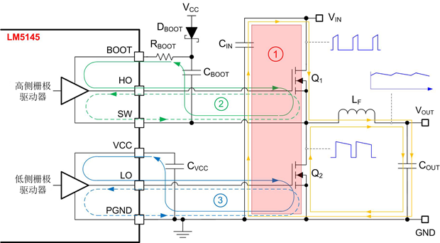 DC/DC 轉換器 EMI 的工程師指南(第3部分):了解功率級寄生效應