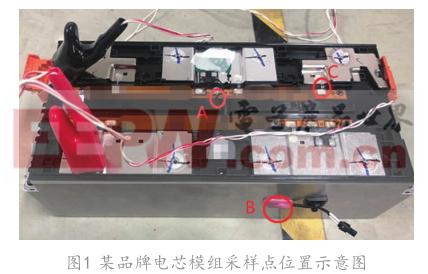 一种电动汽车电池热管理优化方案