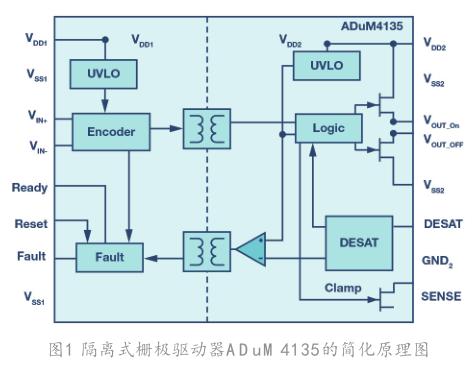隔離式柵極驅動器的重要特性