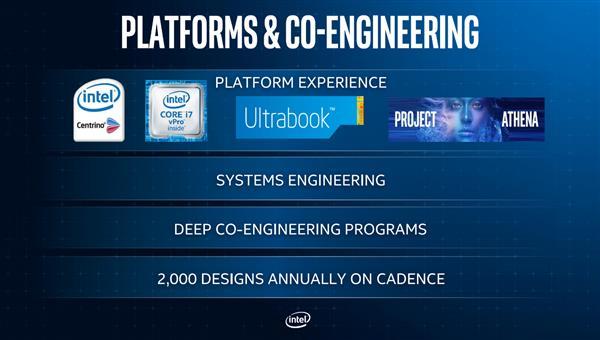 Intel雅典娜计划笔记本详细解读:多年追求 完美愿景