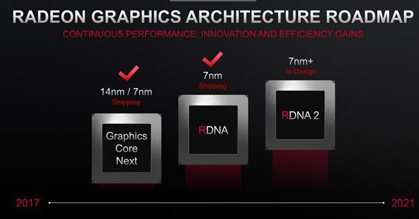 傳AMD下代Radeon旗艦用上HBM2E顯存:最高64GB 帶寬1.8TB/s