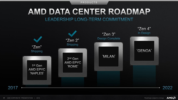 AMD Zen 3架构设计完毕:有望支持四线程!