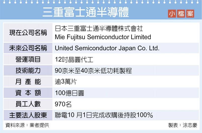 联电获准100%併购 日本三重富士通半导体