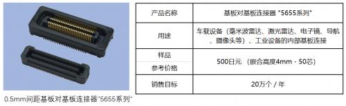 京瓷0.5mm间距板对板连接器