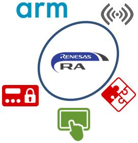RA MCU助瑞萨电子领跑智能物联网大战