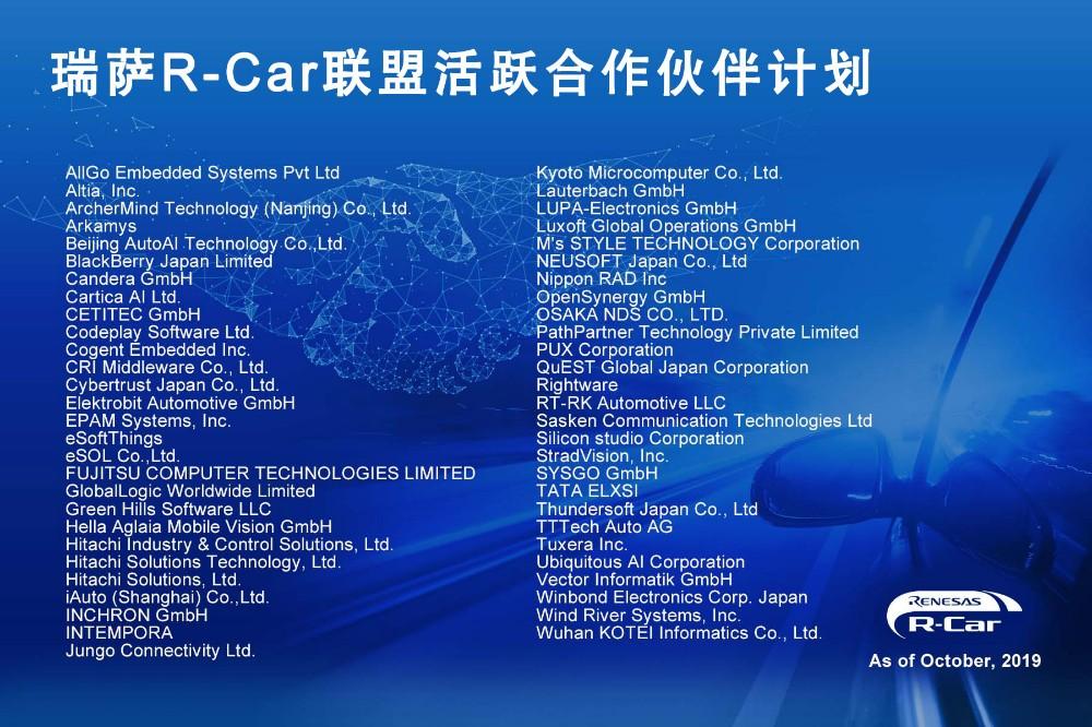 瑞萨电子启动R-Car联盟活跃合作伙伴计划 以加速汽车出行领域的创新