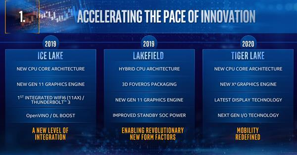 Intel下下下代酷睿处理器要上10nm+工艺 全新CPU/GPU架构