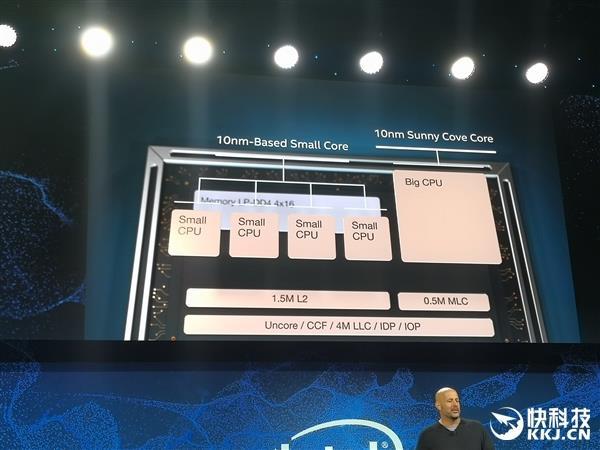 三星新本集成Intel 5核?#27169;?0nm+14nm肩并肩