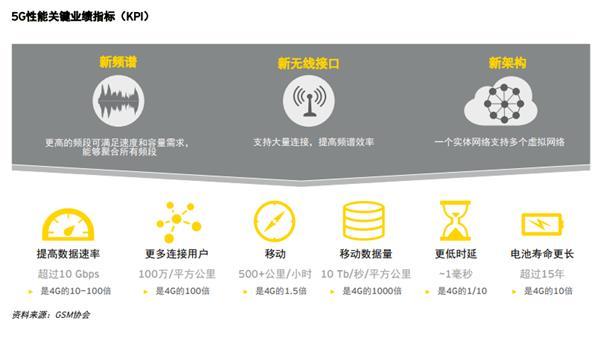 高通5G平臺已占國內90%份額 全新5G SoC平臺年底首發