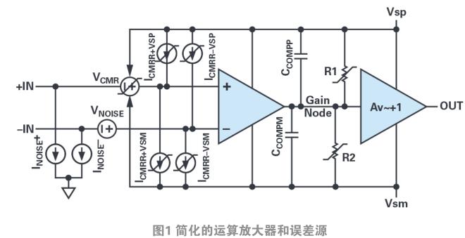 您真的能通过运算放大器实现10 ppm精度吗(上)