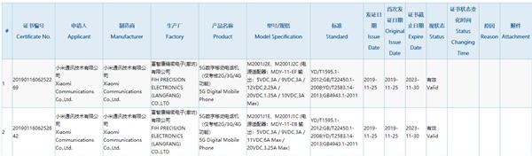 MIX4还是小米10?小米5G新机入网:充电器输出功率高达66W