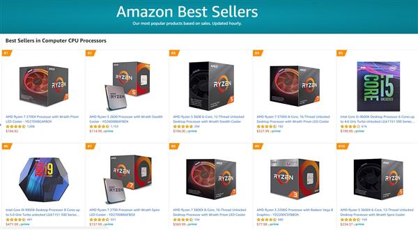 美亚CPU销量榜:AMD锐龙独揽前四、TOP10占据8席