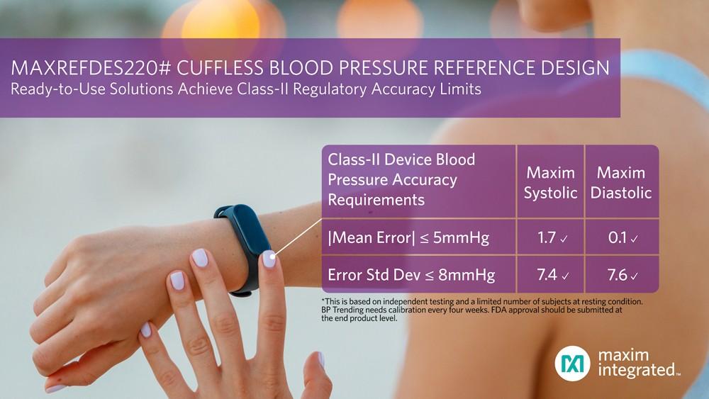Maxim发布符合II类医疗精度标准的无袖带血压测量方案