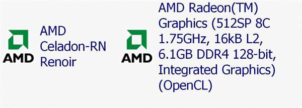 7nm銳龍APU處理器GPU并非RDNA架構 頻率1.75GHz 性能暴漲50%