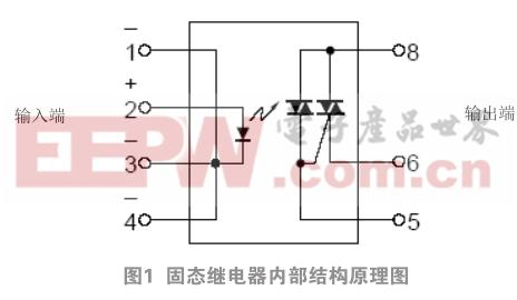 空调内机PG电机调速操纵用固态继电器工作可靠性分析与研究