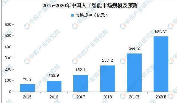 http://www.reviewcode.cn/youxikaifa/102029.html