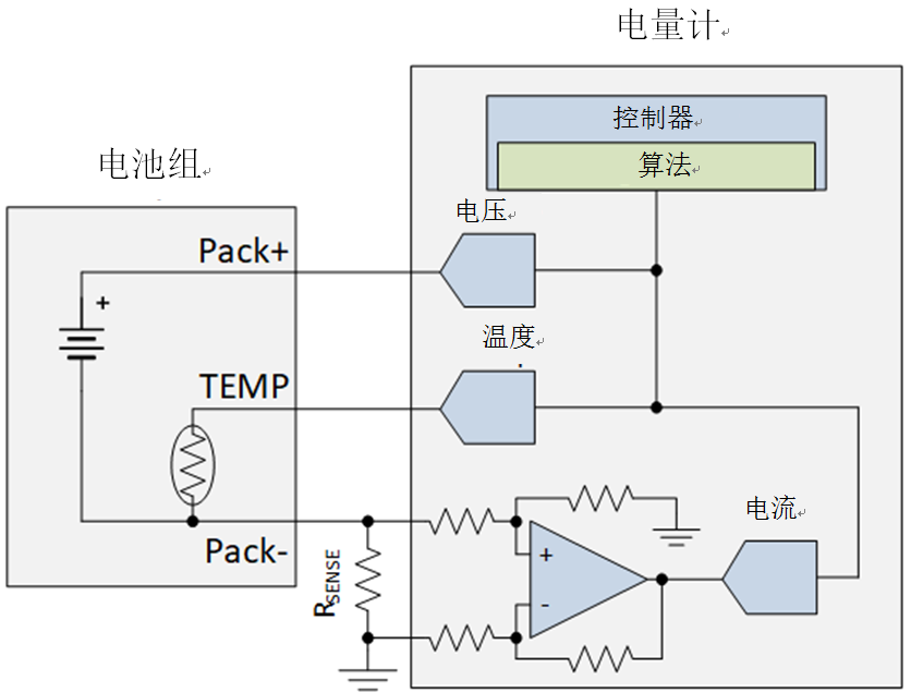 為什么電流和磁傳感器對TWS(真無線耳機)的設計至關重要?