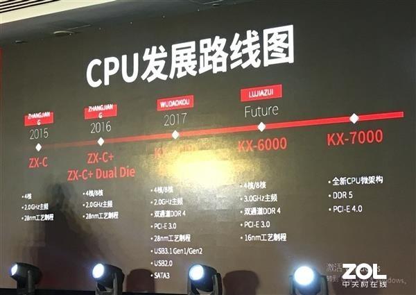 兆芯公布处理器发展计划 下一代将采用自主架构
