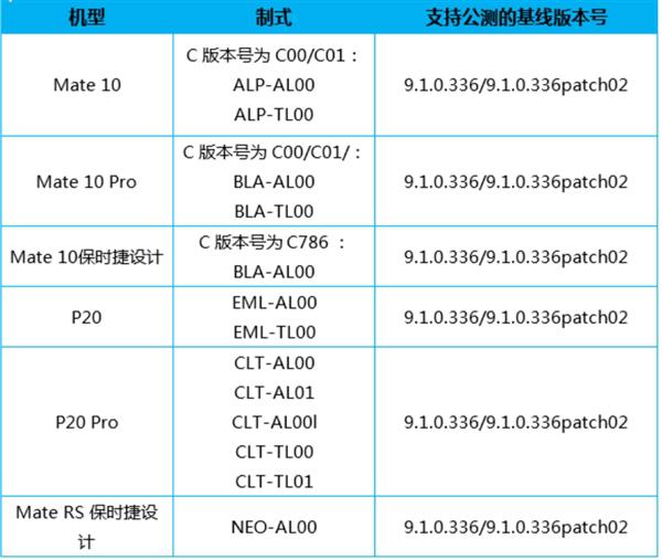 必升 华为Mate 10系列/P20 Pro EMUI10已安排