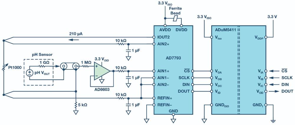 带有温度补偿功能的隔离式pH监测仪