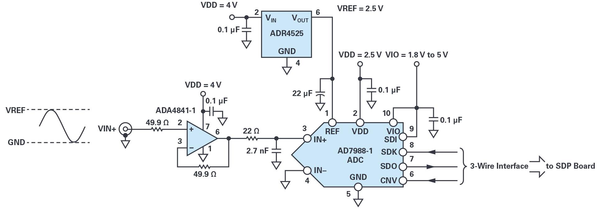 我的电压参考源设计是否对湿度敏感?控制精密模拟系统湿度和性能的方法