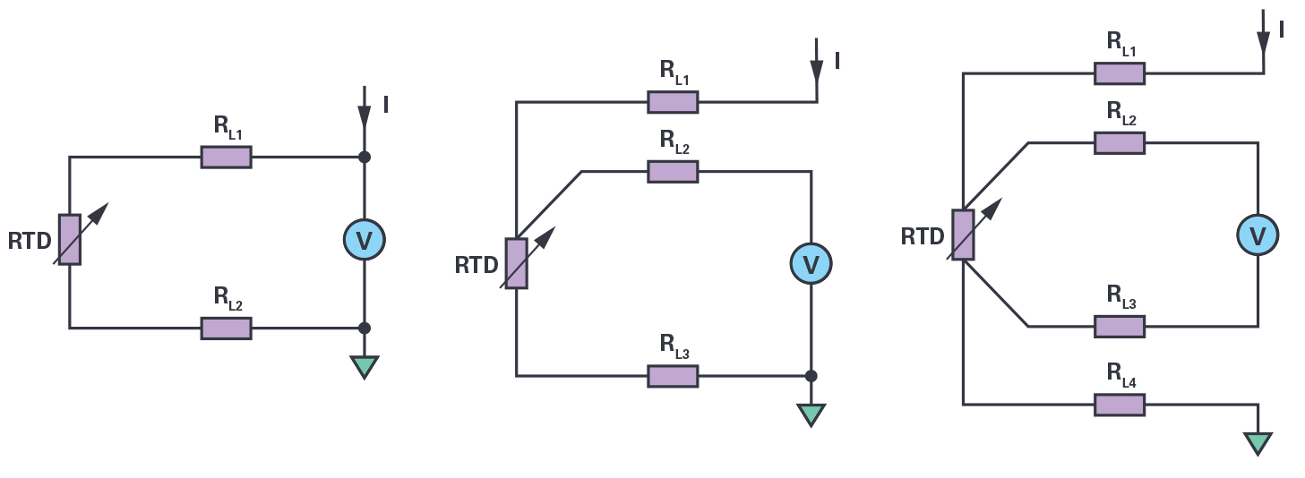 适合高精度测量应用的完全集成式4线RTD温度测量系统的简单实
