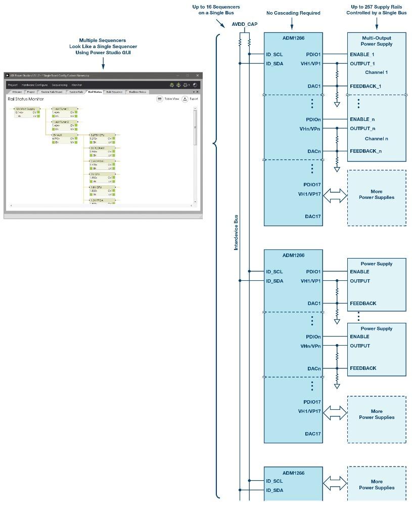 具有突破性、可扩展、直观易用的上电时序系统可加快设计和调试速度