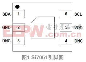 高精度温度芯片Si7051在热电偶补偿中的应用