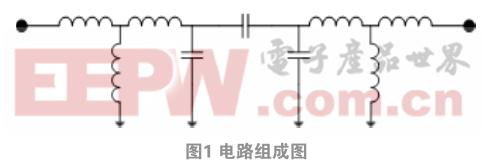 基于DTC技术可调谐带通滤波器研究设计