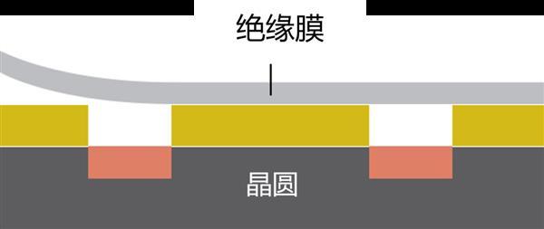 佳能产日本首台半导体光刻机PPC-1发售50周年 半导体器件怎样炼成?