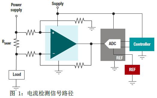 简化电流感应,如何使用电流检测放大器进行设计(四)