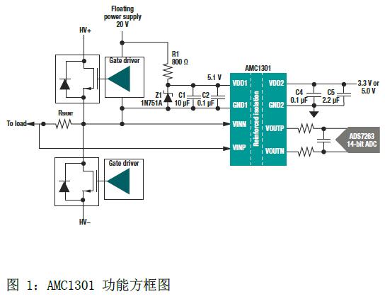 简化电流感应,如何使用电流检测放大器进行设计(五)