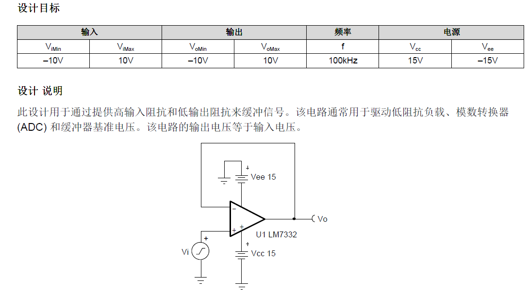 模拟工程师电路设计指导手册:运算放大器①