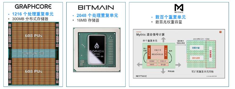 借助 DFT 技术缩短,AI 芯片上市时间