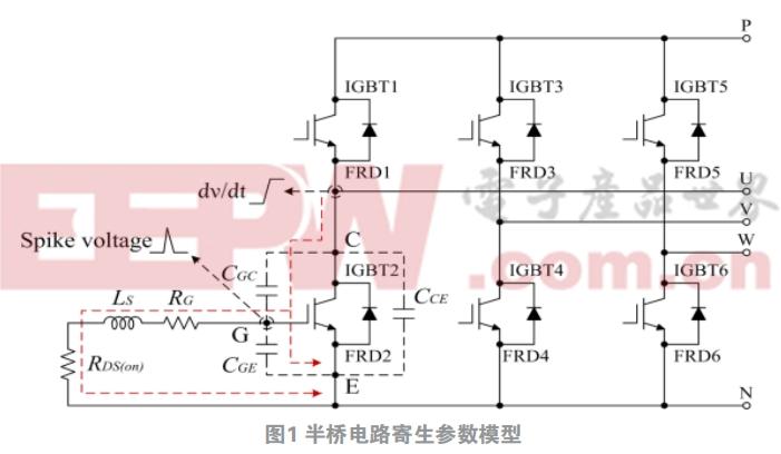 关于半桥电路中抗dv/dt噪声干扰的安全工作区分析及其解决方案