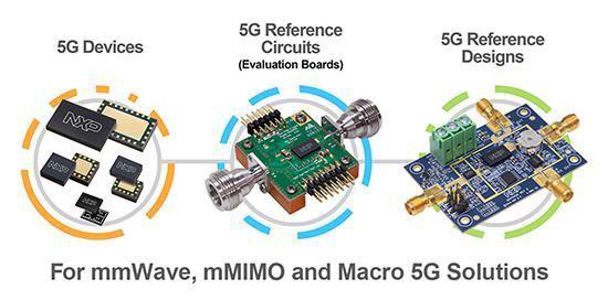 恩智浦推出射频解决方案组合,助力5G建设