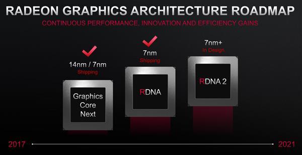 AMD CPU产品线仍未放弃28nm挖掘机 抢占廉价Chromebook市场