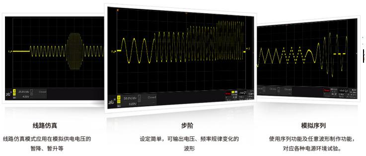 PWR系列高性能可编程交流电源的波形编辑功能及应用